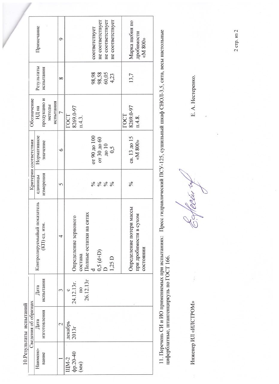 Протокол испытаний № ИЛ-28ф/2013 от 26.12.2013